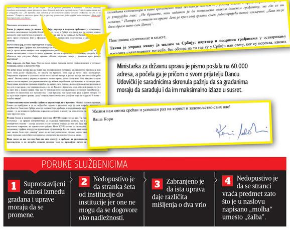 Pismo sa ministarkinim uputstvima