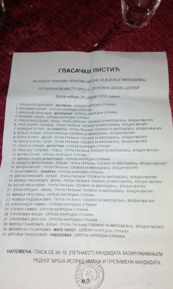 Glasački listić u MZ Miloševac