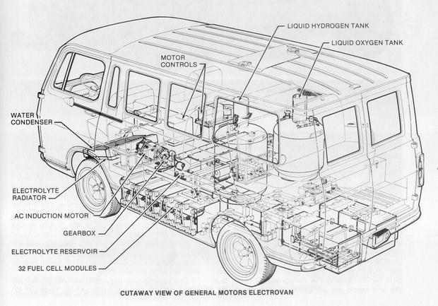 Electrovan - większość wnętrza zajmowała bardzo droga instalacja i zbiorniki na tlen i wodór