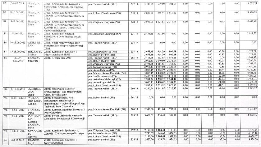 Listy delegacji posłów