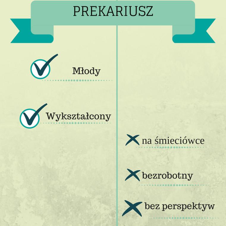Prekariusze (infografika)