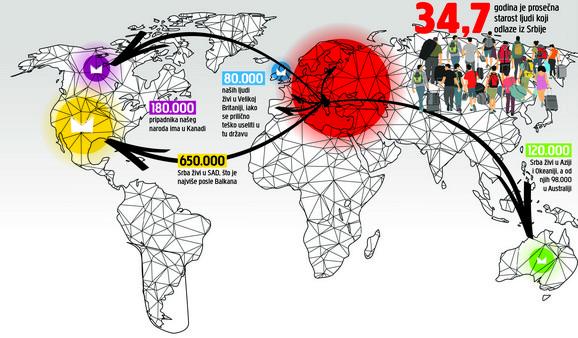 Grafika 2 dijaspora