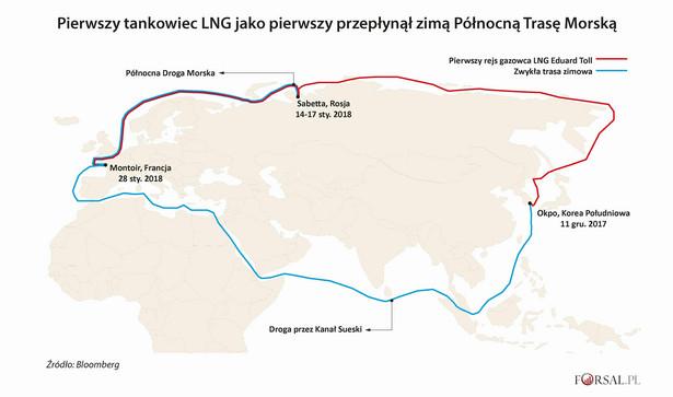 Pierwszy zimowy rejs tankowca LNG północną drgą morską