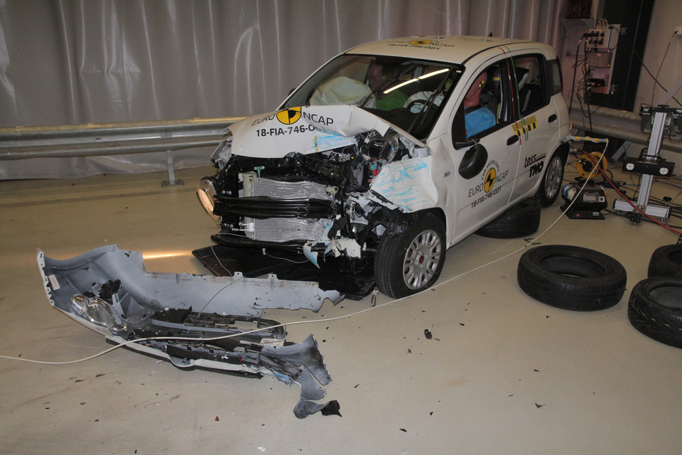 Crash-test Fiata Pandy