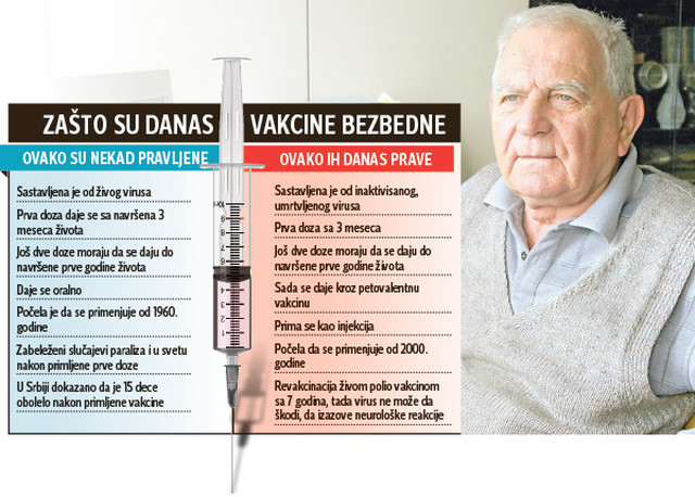 Dr Radmilo Petrović je pre 30 godina upozorio na štetnost starih vakcina
