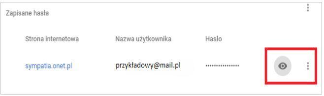 Dobre nazwy użytkownika do randek internetowych