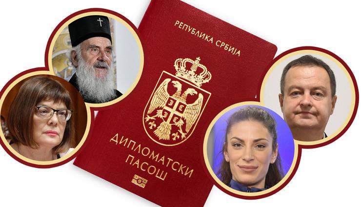 diplomatski pasoš kombo RAS