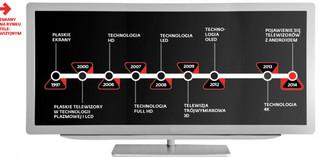 Phillips wprowadza telewizory z systemem Android. Czy będą chronione przed wirusami?