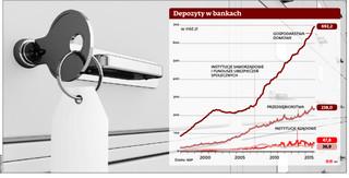 Banki płaciły na BFG, teraz stracą miejsca w jego radzie