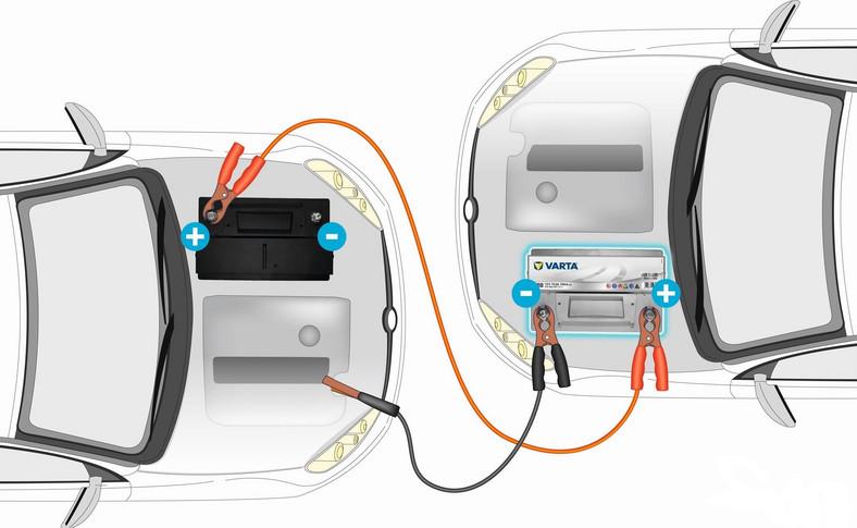 Jak podłączyć kable rozruchowe