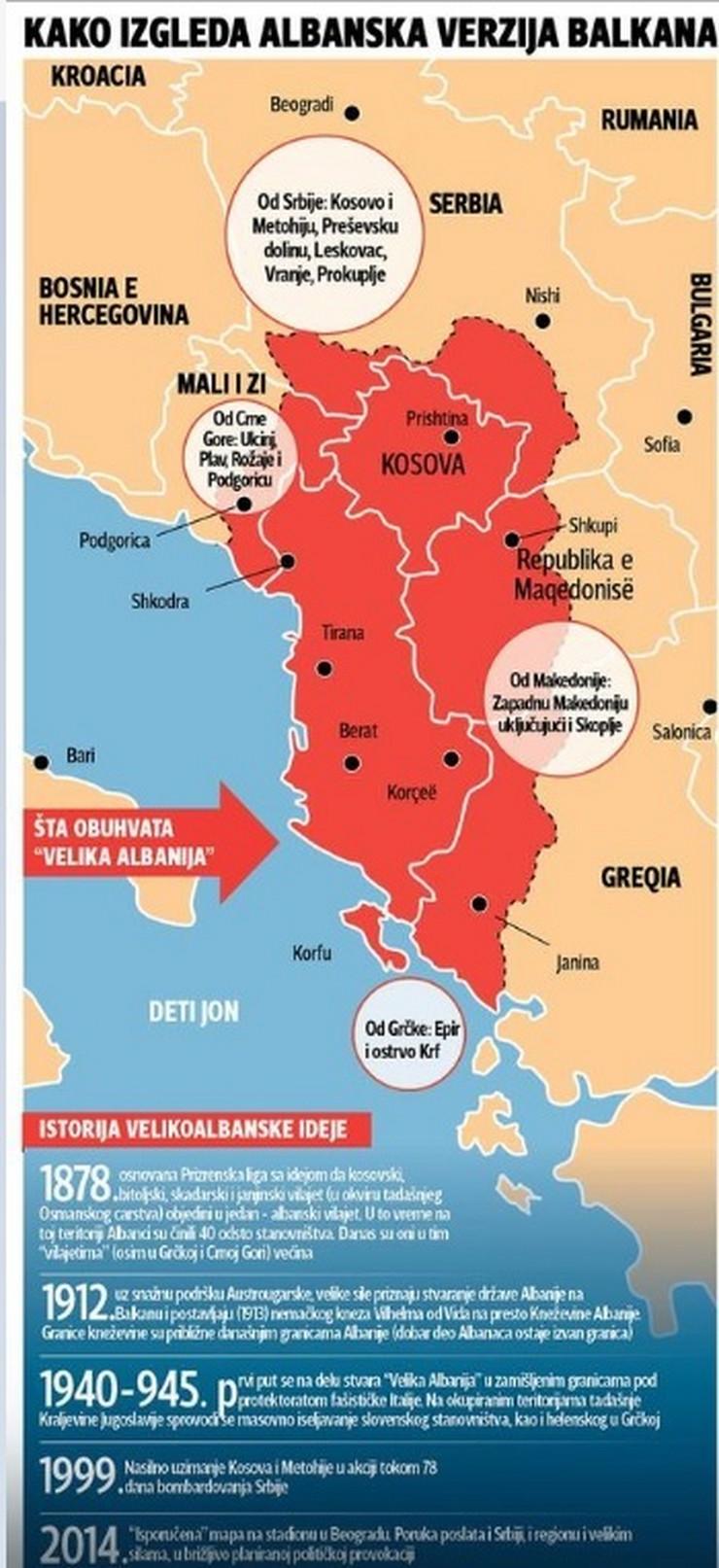Velika Albanija grafika