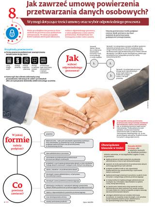 Jak zawrzeć umowę powierzenia przetwarzania danych osobowych?