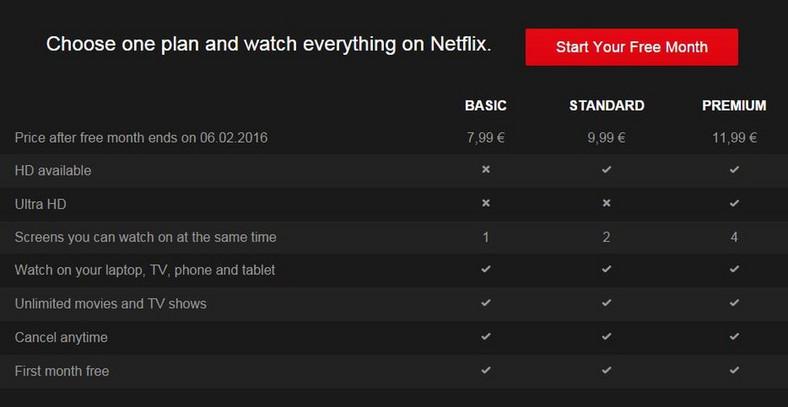 Netflix - cennik w Polsce