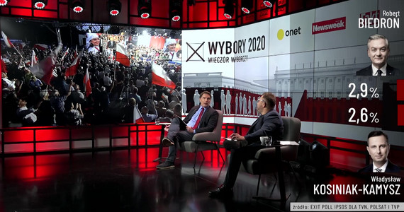 Wybory prezydenckie 2020. Lis komentuje wystąpienie Dudy: już ...