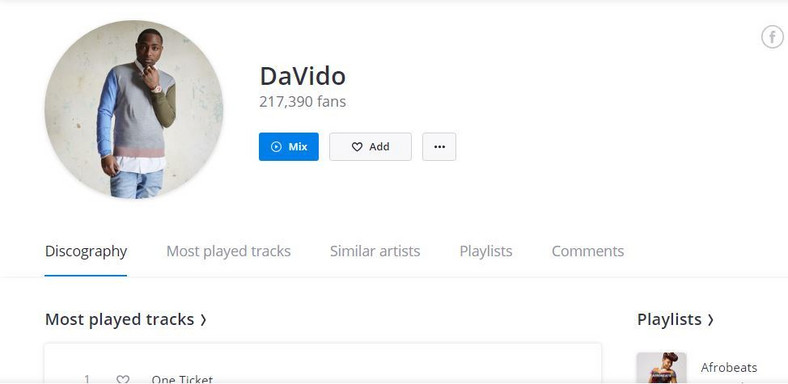 Davido and Wizkid - Business Insider SSA compares streaming