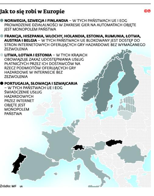 Jak to się robi w Europie