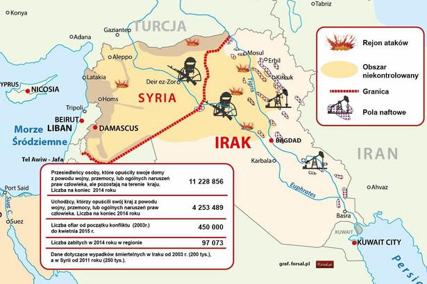 Protesty, które wybuchły podczas arabskiej wiosny w 2011 roku przerodziły się w wojnę domową na pełną skalę. Reżim Baszara al-Assada utrzymuje kontrolę w Damaszku i innych obszarach w zachodniej części kraju, podczas gdy rebelianci oraz terroryści Państwa Islamskiego zajmują terytoria na wschodzie. Przemoc ogarnęła cały kraj. Obszar kontrolowany przez terrorystów rozciąga się też na dużą część Iraku. Po amerykańskiej inwazji w 2003 roku, która obaliła Saddama Husajna, wybuchła wojna domowa i rebelia przeciwko wojskom koalicji. Po wycofaniu się sił USA, które miało miejsce w grudniu 2011 roku, bezpieczeństwo miejscowej ludności uległo pogorszeniu.