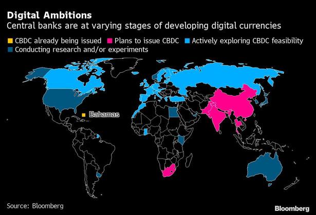 Kraje, które pracują nad wprowadzeniem cyfrowej waluty