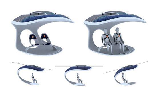 Poszczególne, dwuosobowe gondole byłyby zawieszone na dwóch linach. dzięki temu, przy podmuchach wiatrów zachowywałyby stabilniejszą