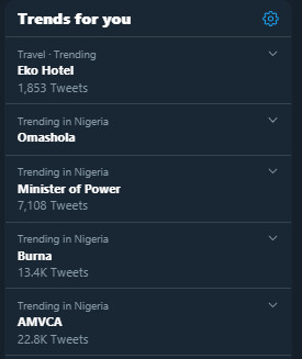 Eko Hotel and AMVCA quickly became trending items on Twitter after the announcement.
