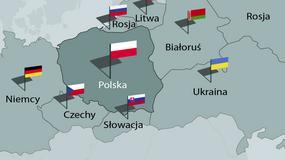 Potencjały militarne Polski i państw ościennych