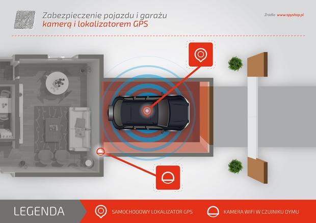 Inteligentny monitoring posesji #2: Auto dobrze chronione