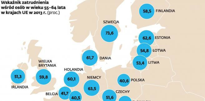 Bezrobocie w Europie i w Polsce