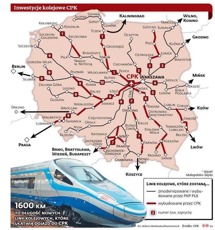 Inwestycje kolejowe CPK