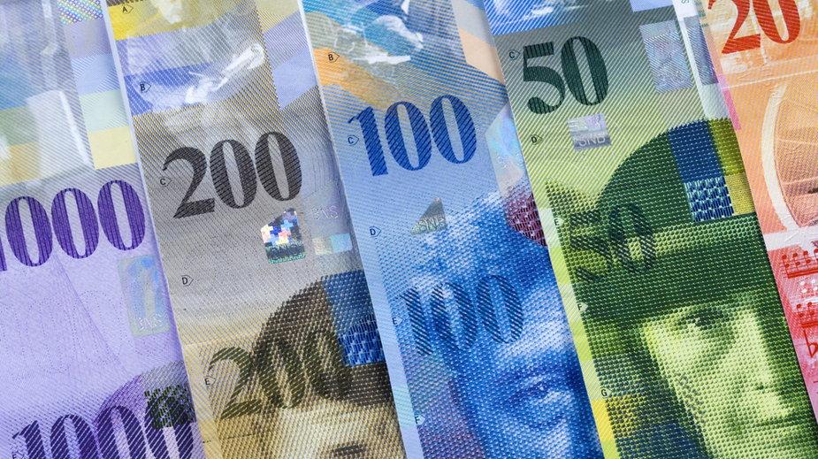 Decyzja Sądu Najwyższego w sprawie kredytów frankowych
