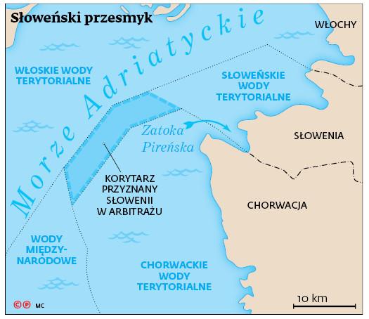 Słoweński przesmyk