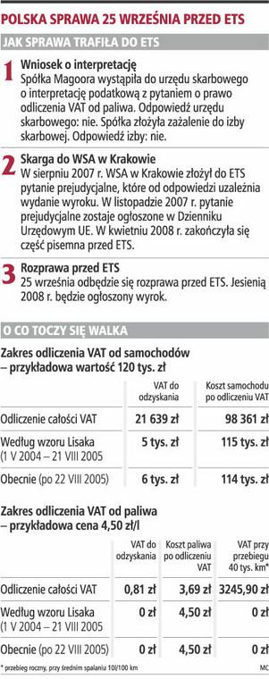 Polska sprawa 25 września przed ETS