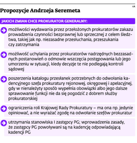 Propozycje Andrzeja Seremeta