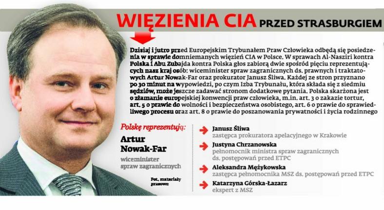 Tajne więzienia CIA w Polsce. INFOGRAFIKA
