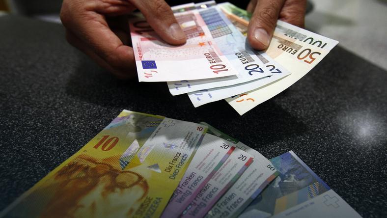 Pięć pytań do banków, które udzielały tzw. kredytów frankowych