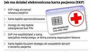 Likwidacja centrali NFZ ściągnie kłopoty na elektroniczną kartę pacjenta