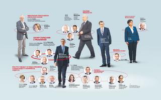 Powyborczy rząd na wybory. Zobacz strefy wpływu w rządzie