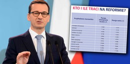 Mamy tabelkę Morawieckiego! Kto i ile zapłaci za Polski Ład? Znamy kwoty