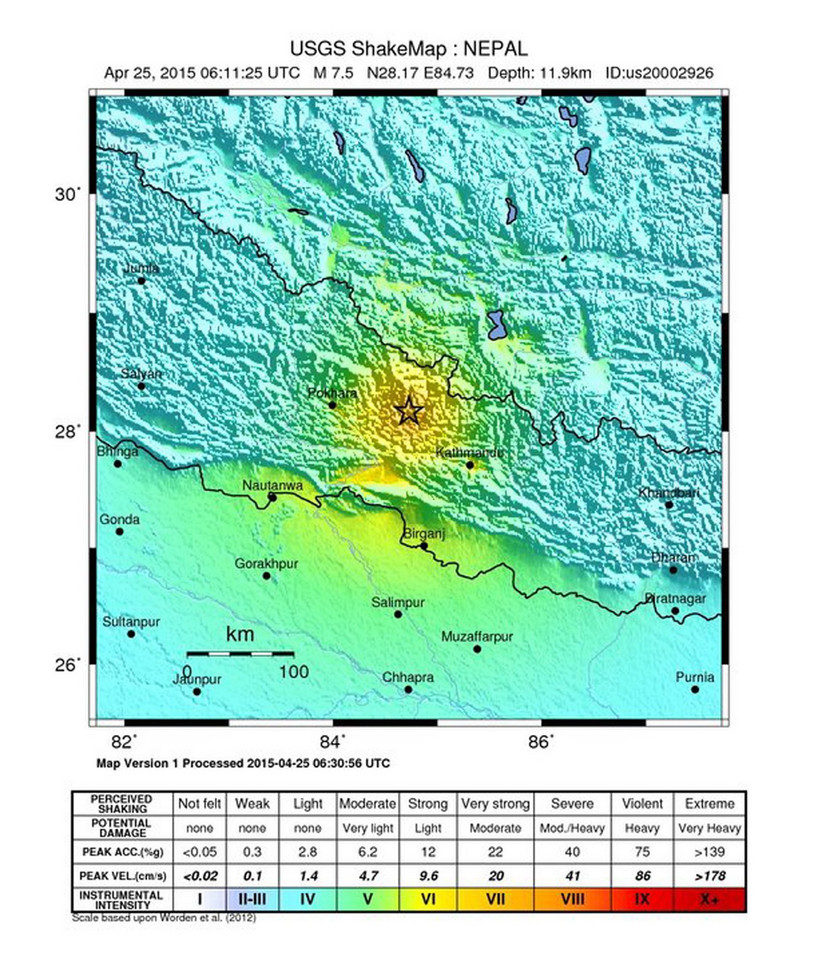 NEPAL EARTHQUAKE (7.5 earthquake in Nepal)