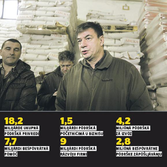 Ministarstvo Gorana Kneževića je nosilac važnog projekta