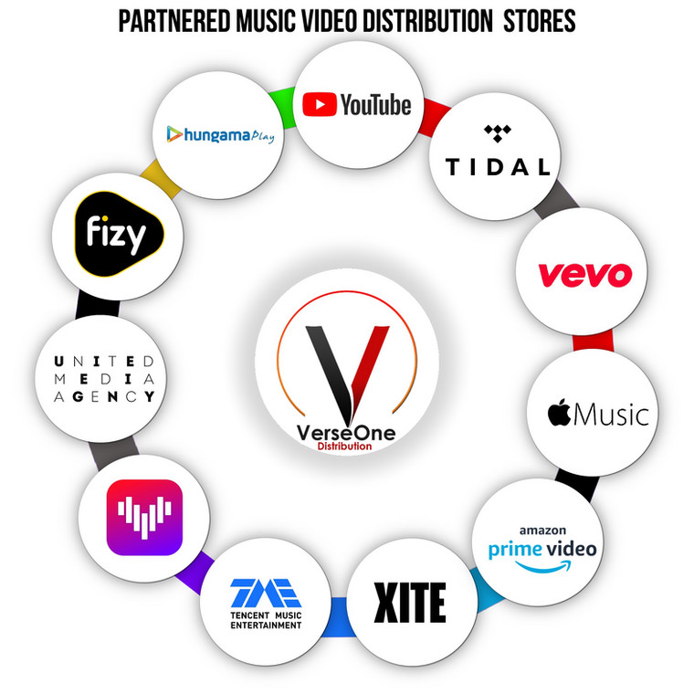 VerseOne Distribution - Why Nigerian musicians are losing revenue on their music videos