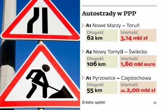 Autostrady w PPP