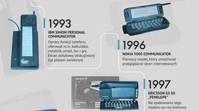 Historia smartfona - gadżetu, który zrewolucjonizował rynek telekomunikacji [INFOGRAFIKA]