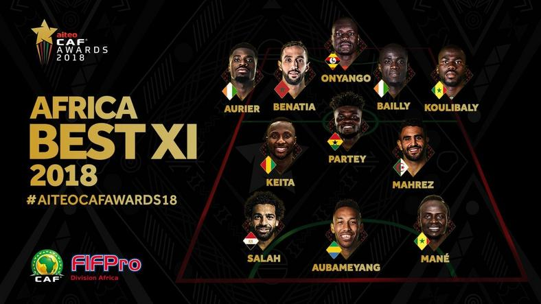 Best African XI of 2018