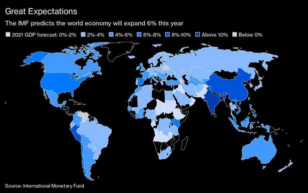 Prognoza MFW wzrostu PKB w 2021 r