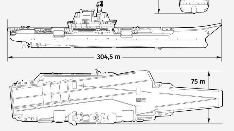 Chiński lotniskowiec klasy 001A