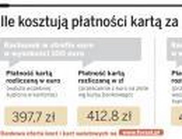 Ile kosztują płatności kartą za granicą