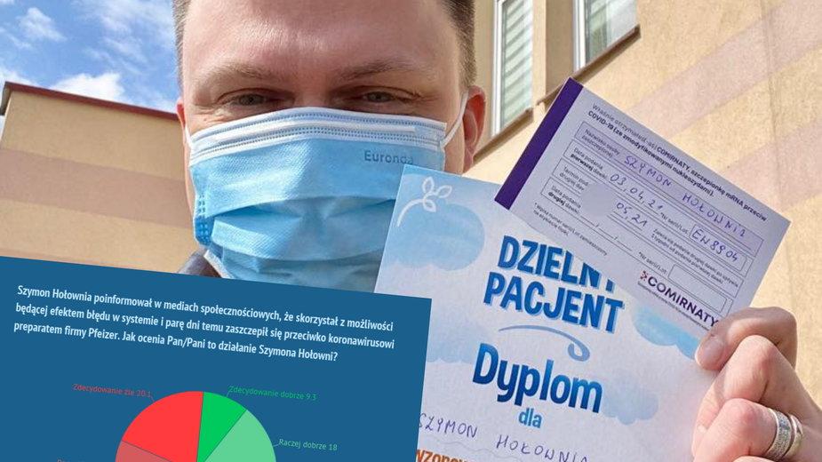 IBRiS sprawdził, co Polacy sądzą o szczepieniu Szymona Hołowni