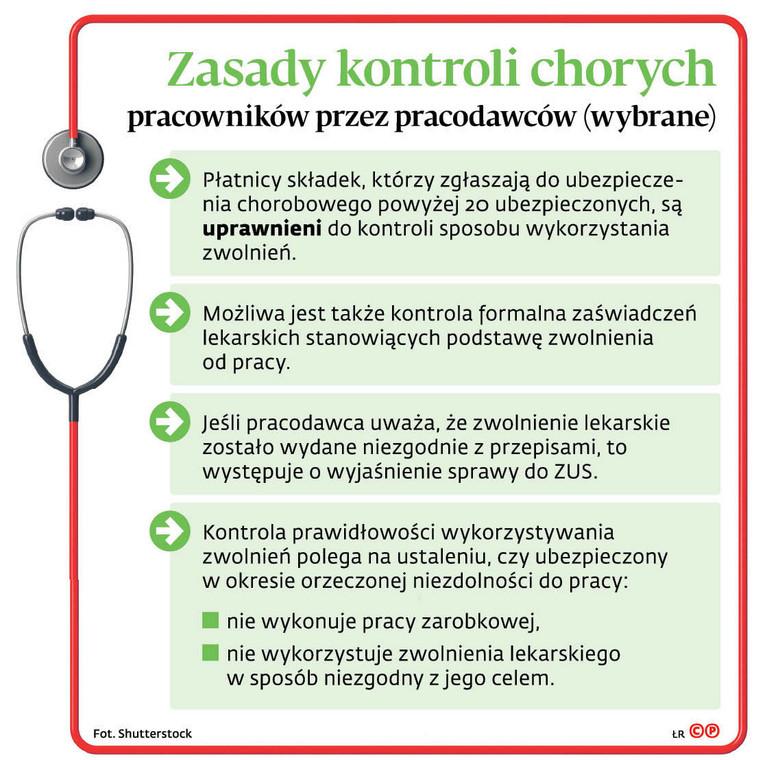 Zasady kontroli chorych pracowników przez pracodawców (wybrane)