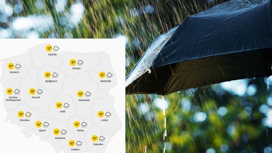 Załamanie pogody