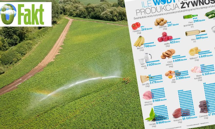 Ile wody pochłania rolnictwo?